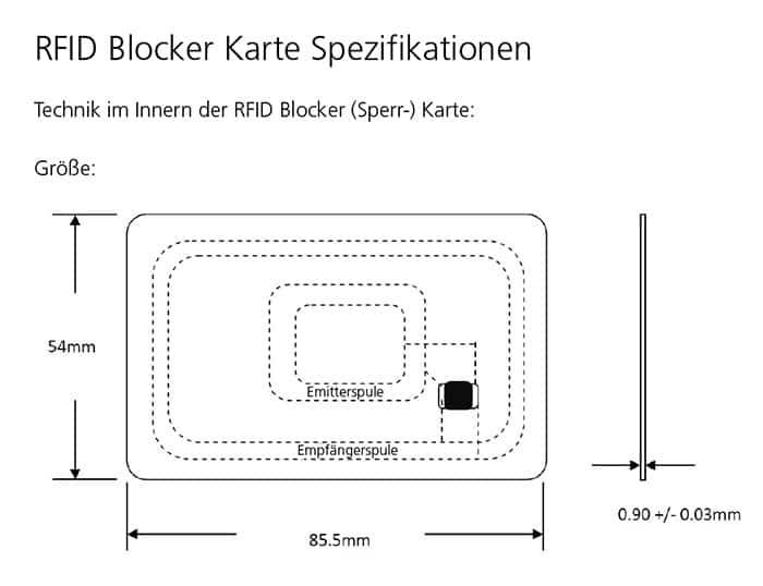 RFID Blocker / NFC Blocker / Schutzkarte: So funktioniert die Schutzkarte in Ihrem Geldbeutel. Eine RFID Blocker Karte schützt Ihre Kreditkarten vor digitalem Datenklau